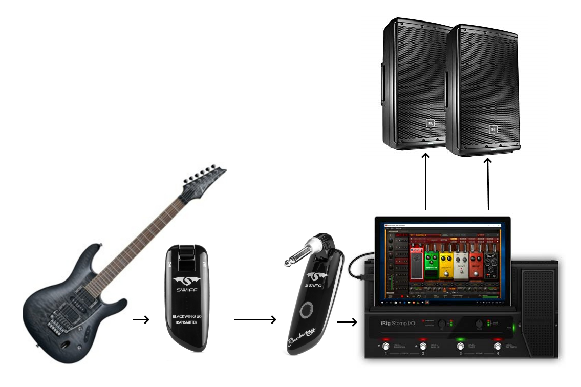 0_1560452158774_Virtual Guitar Rig.png